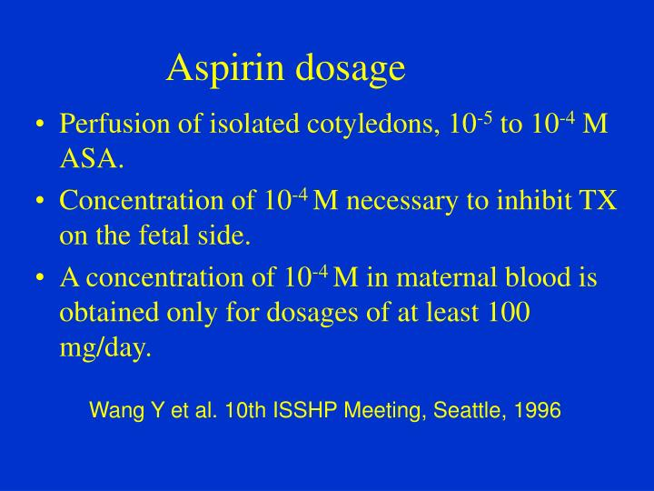 Aspirin dosage