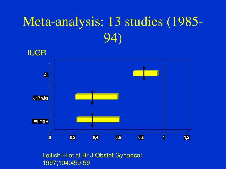 Meta-analysis: 13 studies (1985-94)