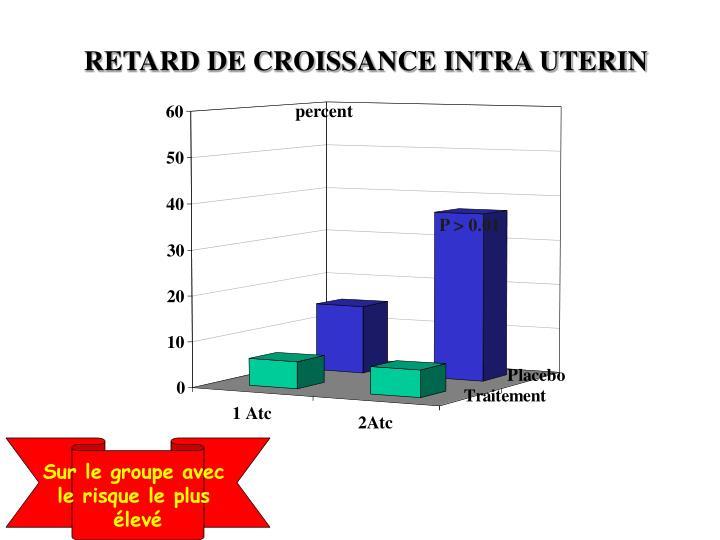 RETARD DE CROISSANCE INTRA UTERIN