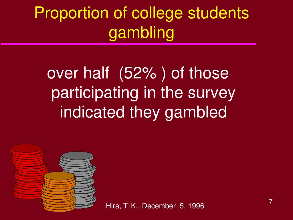 Proportion of college students gambling