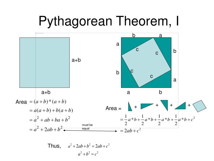 Pythagorean Theorem, I