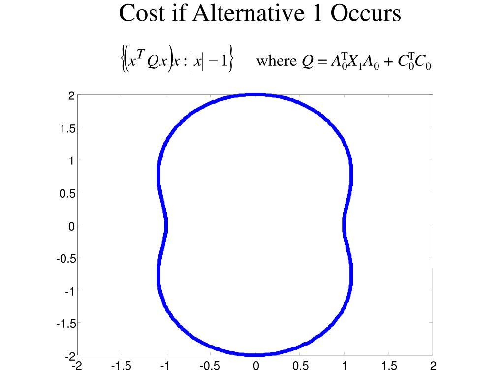 Cost if Alternative 1 Occurs