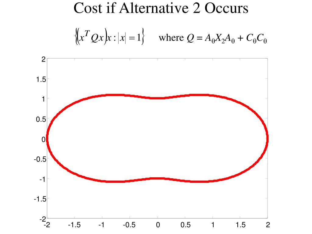 Cost if Alternative 2 Occurs
