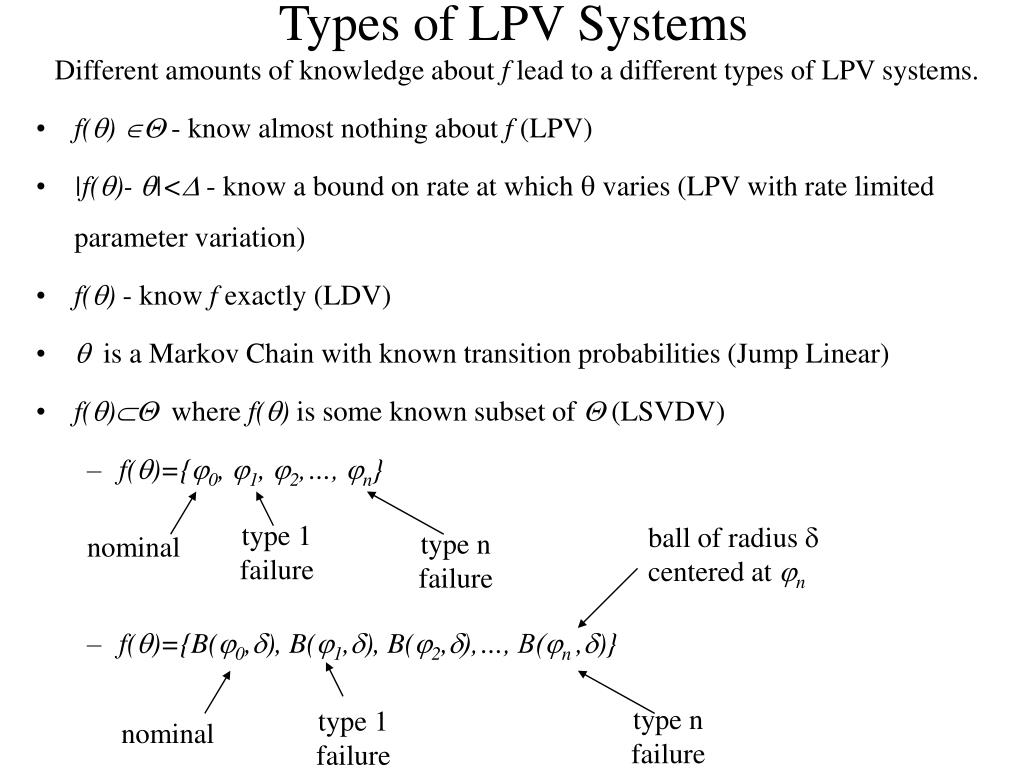 Types of LPV Systems