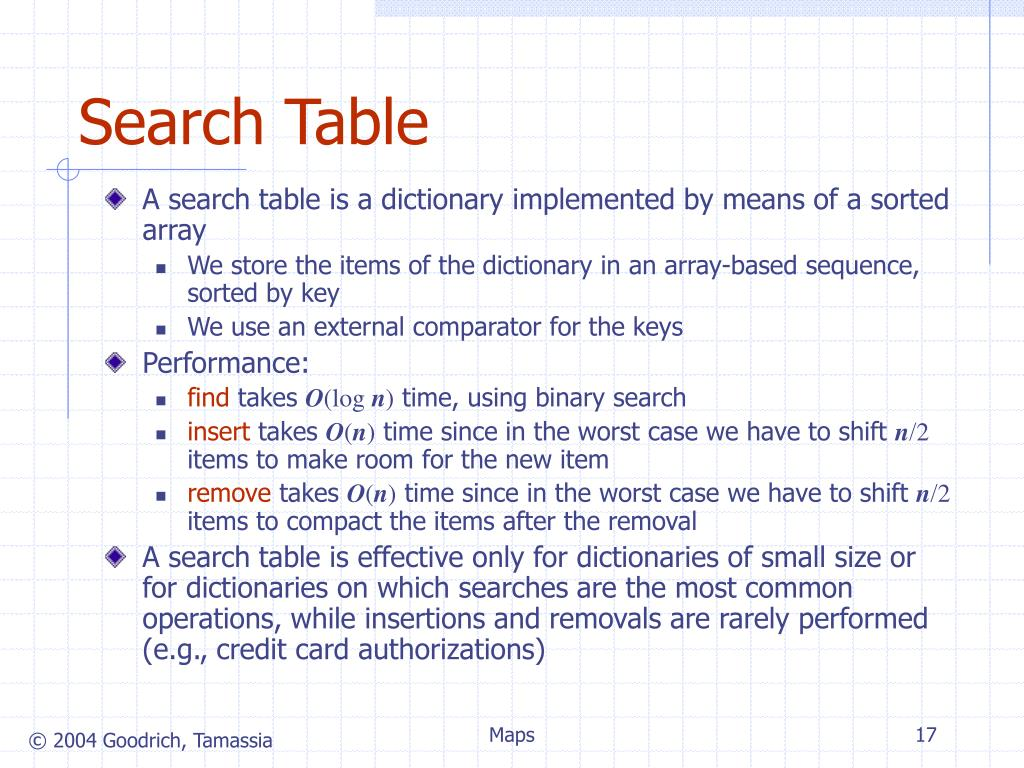 A search table is a dictionary implemented by means of a sorted array