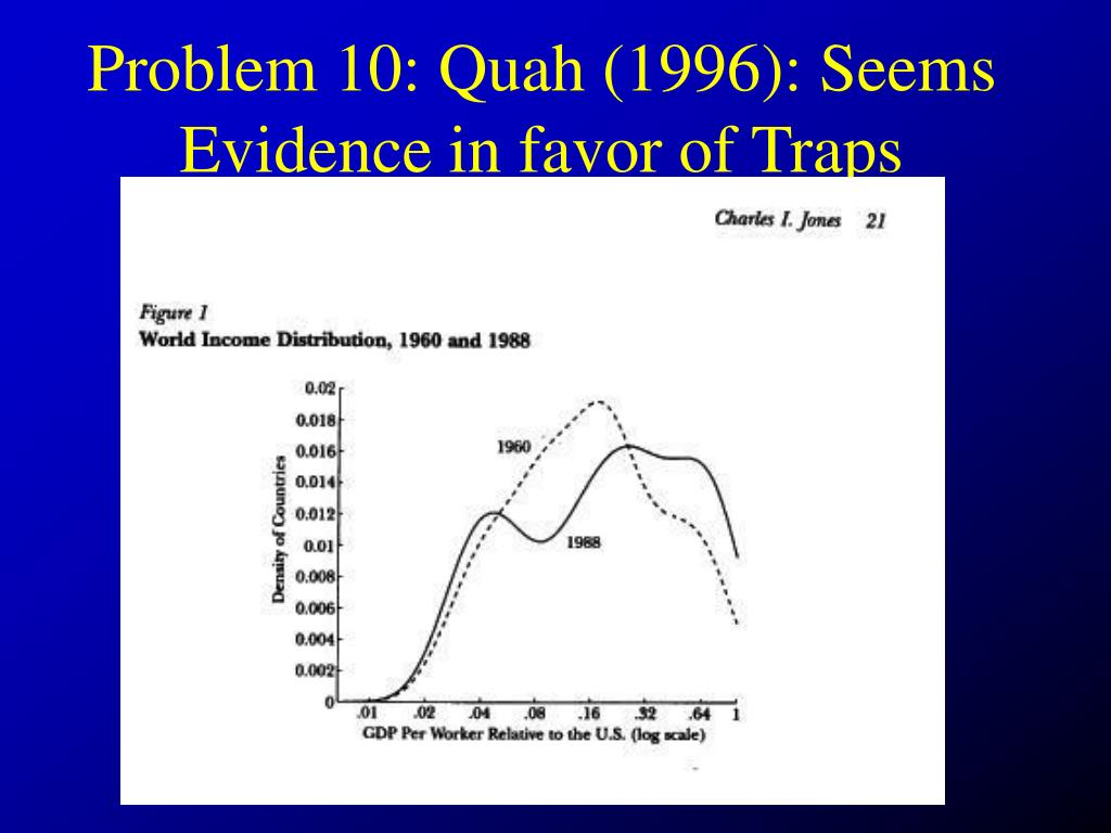 Problem 10: Quah (1996): Seems Evidence in favor of Traps
