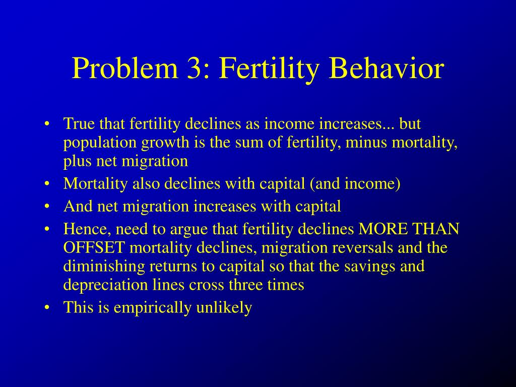 Problem 3: Fertility Behavior