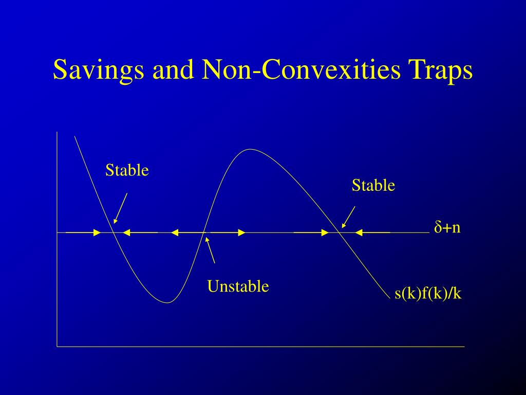 Savings and Non-Convexities Traps