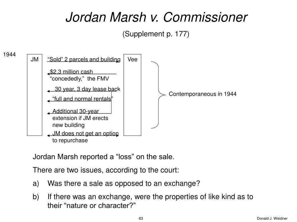 Jordan Marsh v. Commissioner