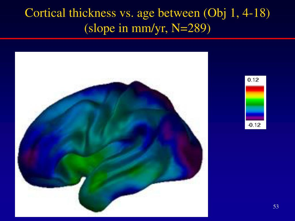 Cortical thickness vs. age between (Obj 1, 4-18)