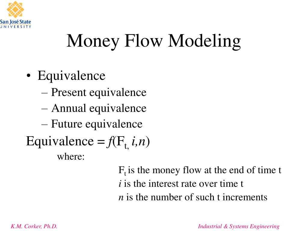Money Flow Modeling
