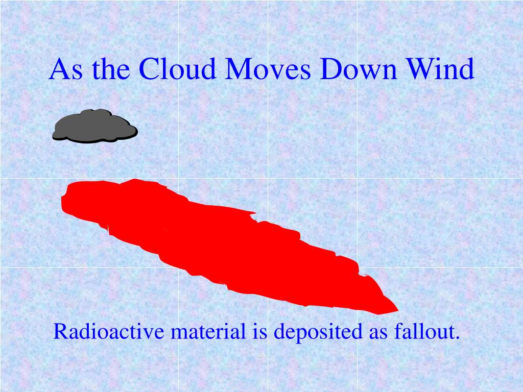 As the Cloud Moves Down Wind