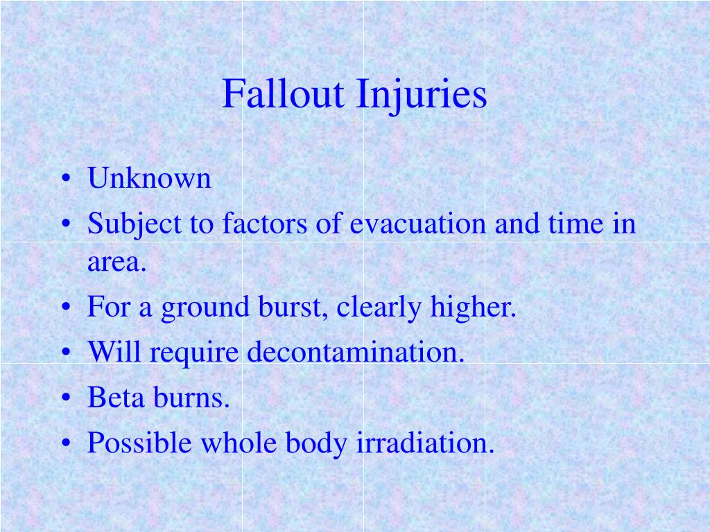 Fallout Injuries