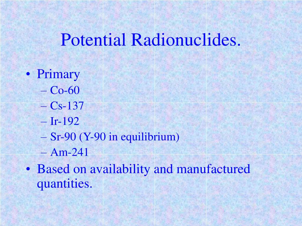 Potential Radionuclides.