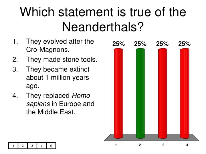 Which of the following is not true of a thesis statement