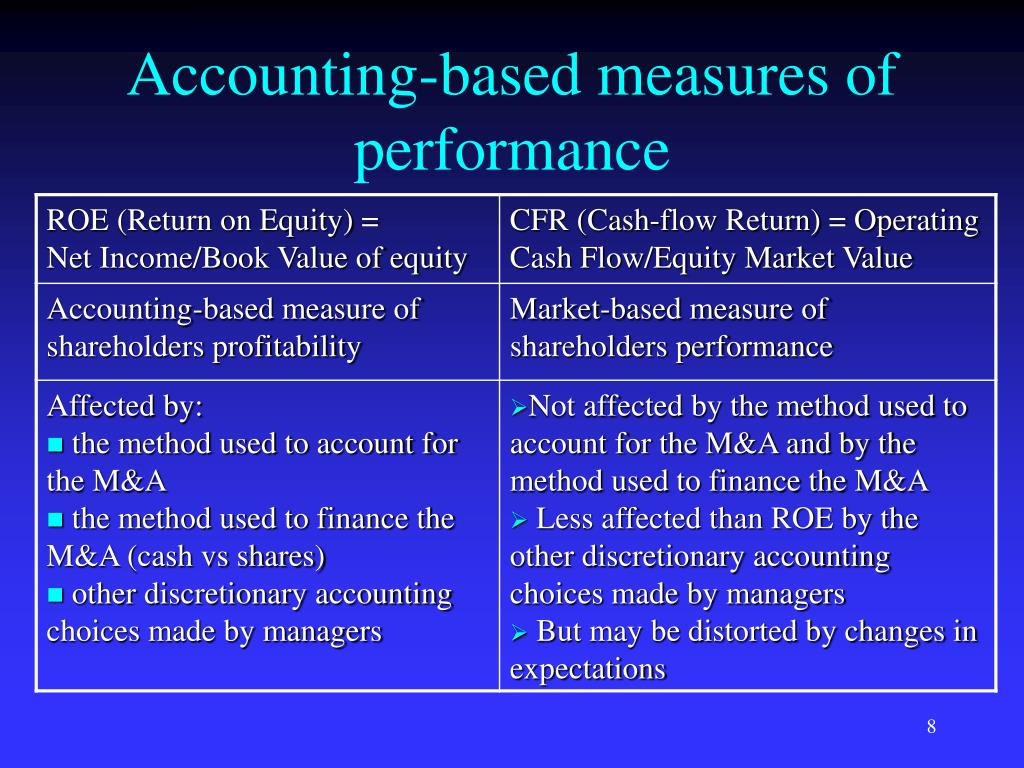 Accounting-based measures of performance