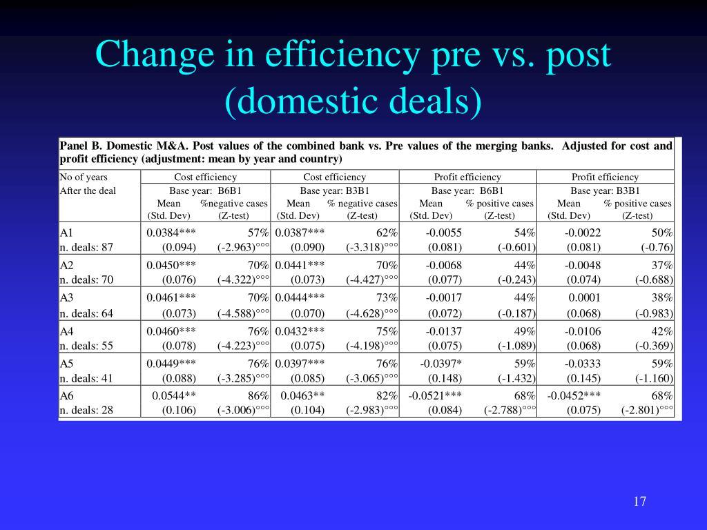 Change in efficiency pre vs. post (domestic deals)