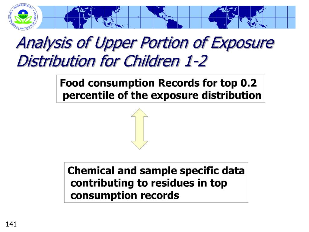 Analysis of Upper Portion of Exposure Distribution for Children 1-2