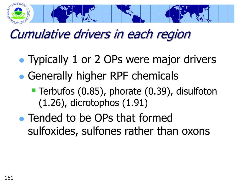 Cumulative drivers in each region