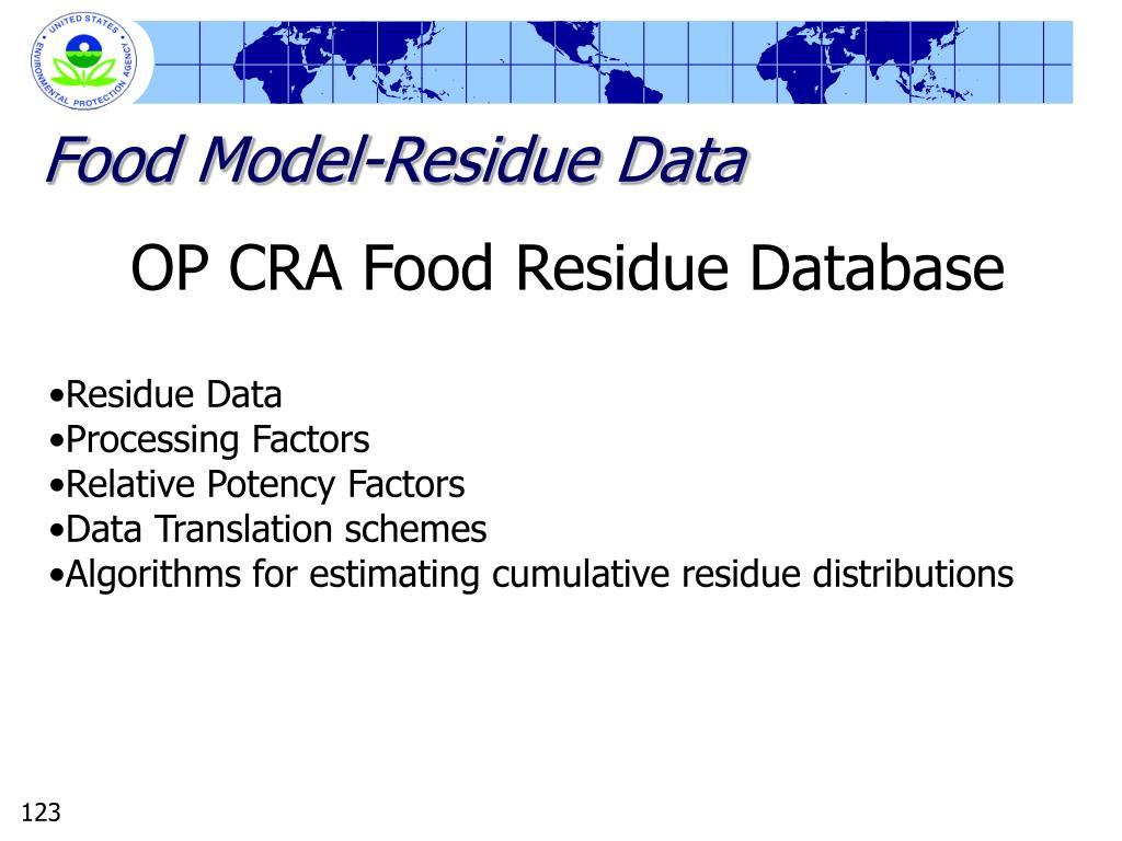 Food Model-Residue Data