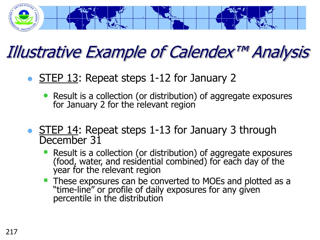 Illustrative Example of Calendex™ Analysis
