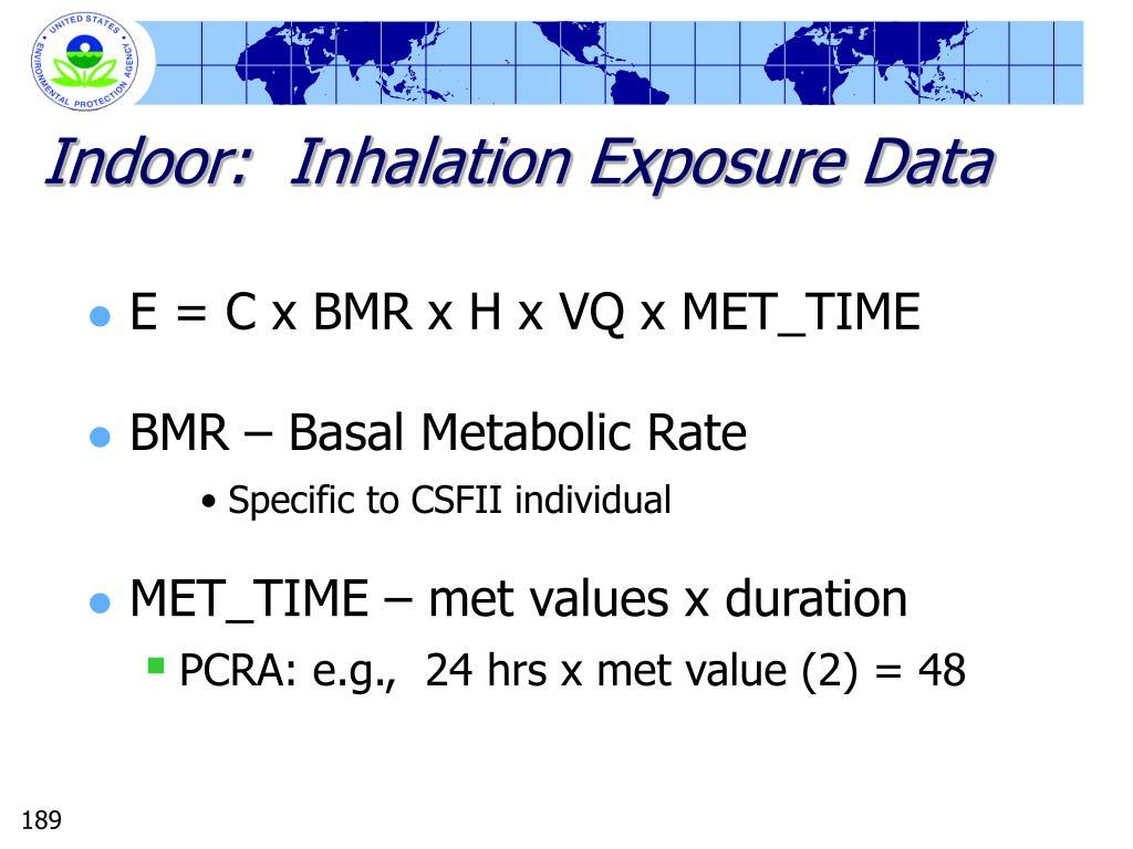 Indoor:  Inhalation Exposure Data