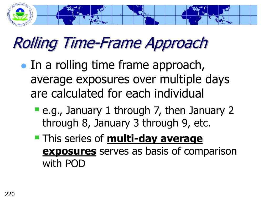 Rolling Time-Frame Approach