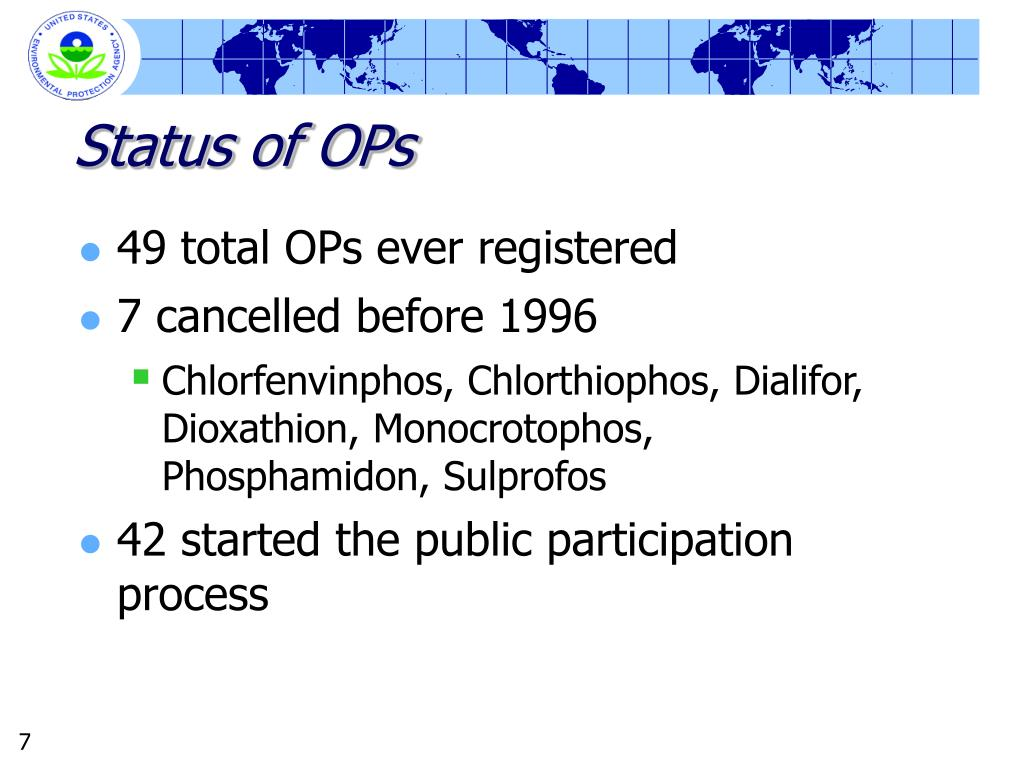 Status of OPs