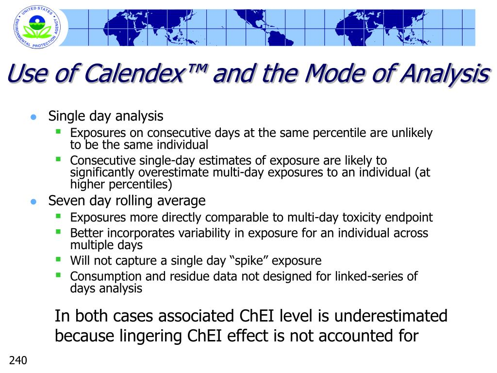 Use of Calendex™ and the Mode of Analysis