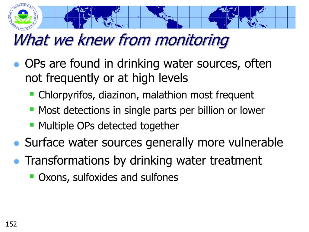 What we knew from monitoring