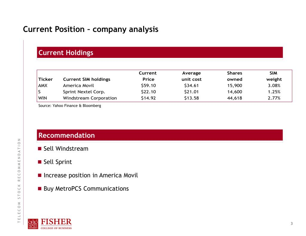 Current Position – company analysis