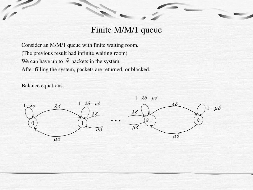 Finite M/M/1 queue