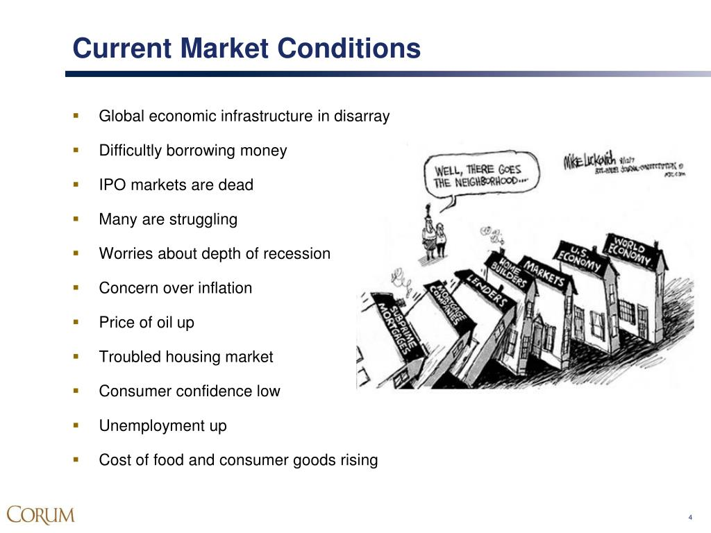 Current Market Conditions