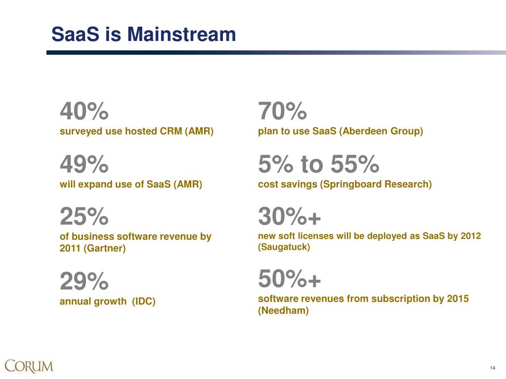 SaaS is Mainstream