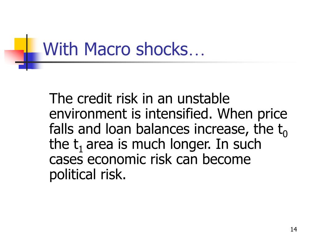 With Macro shocks