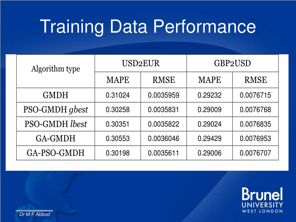 Training Data Performance