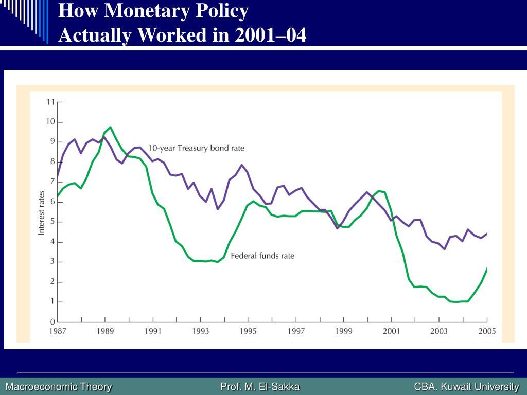 How Monetary Policy
