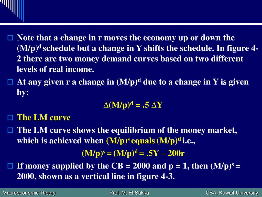 Note that a change in r moves the economy up or down the