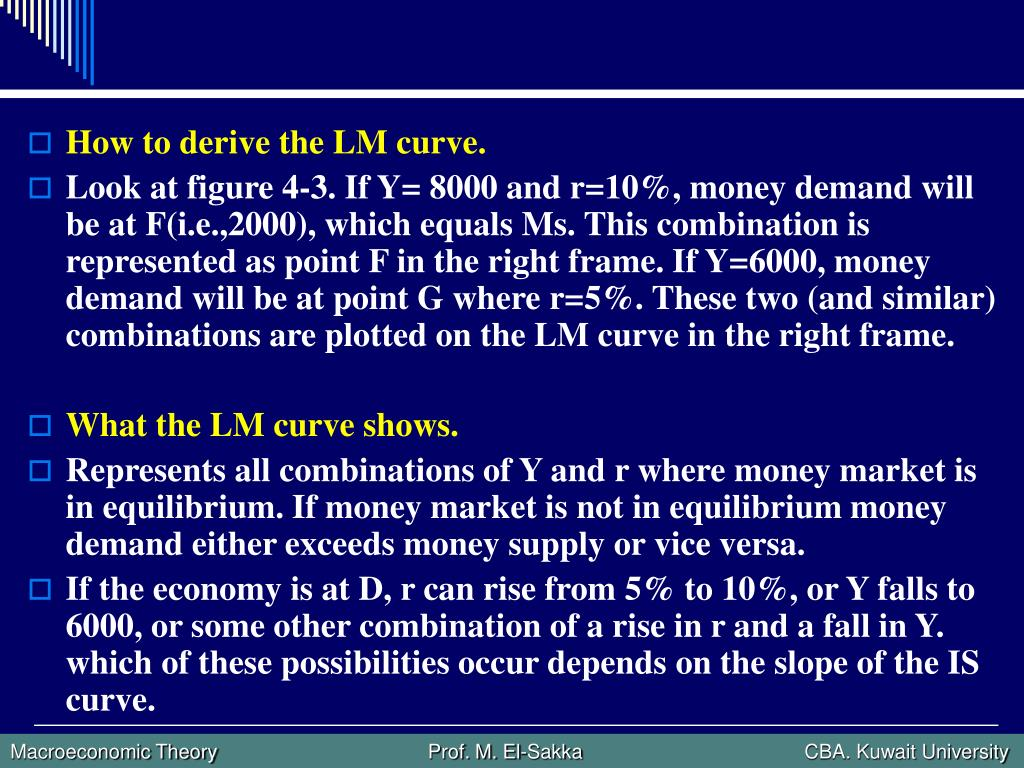 How to derive the LM curve.