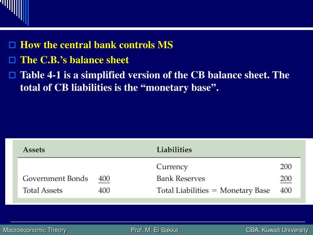 How the central bank controls MS