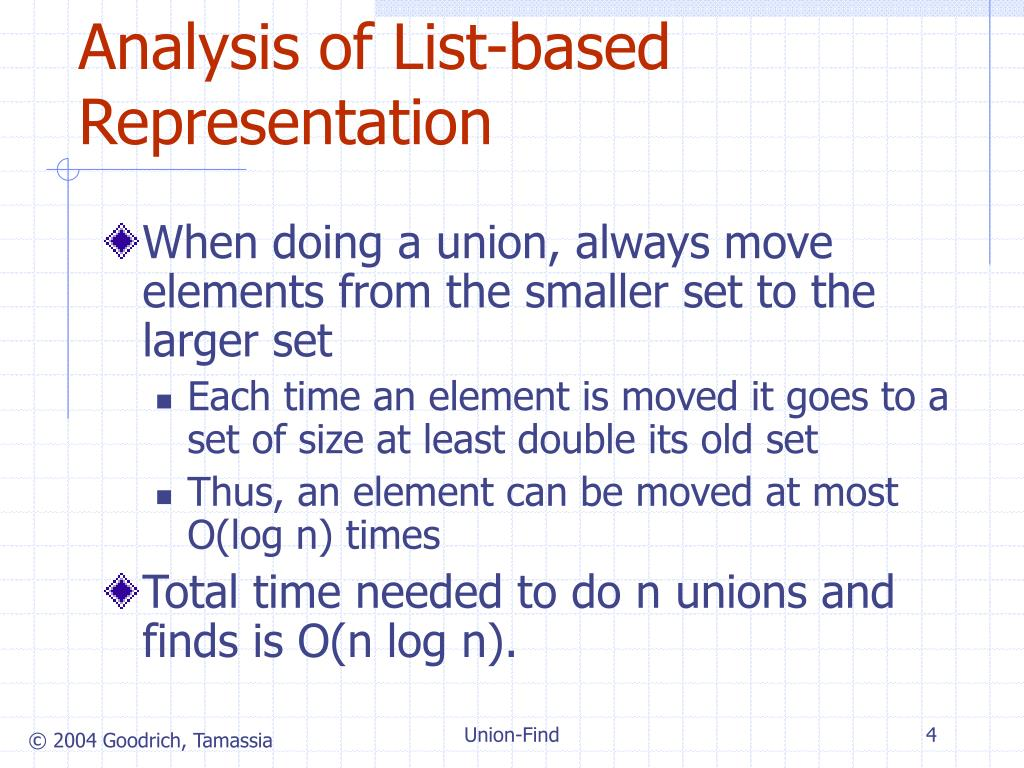 Analysis of List-based Representation