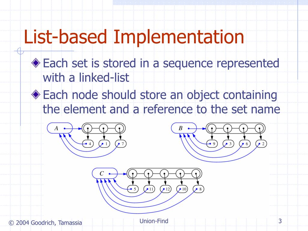 List-based Implementation