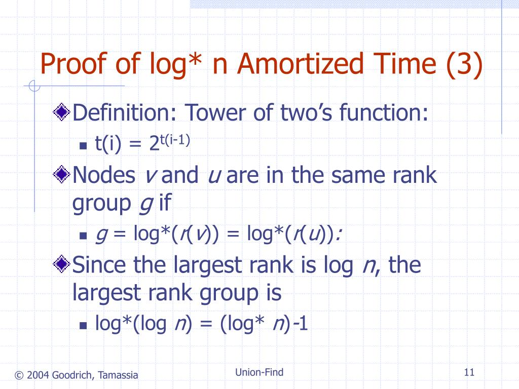 Proof of log* n Amortized Time (3)