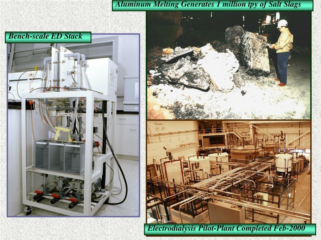 Aluminum Melting Generates 1 million tpy of Salt Slags