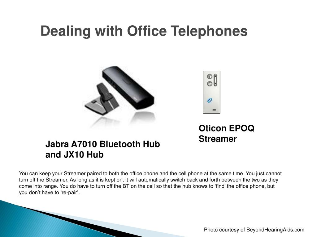 Dealing with Office Telephones