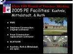 2005 pe facilities kuehnle mittelstadt roth