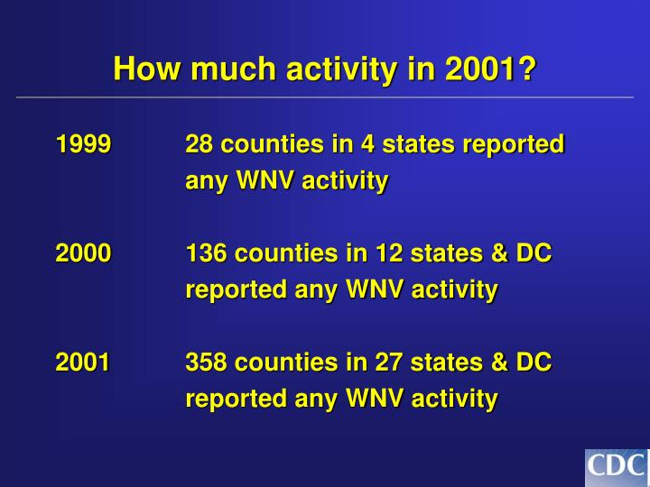 How much activity in 2001?