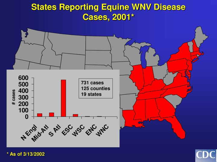 States Reporting Equine WNV Disease Cases, 2001*