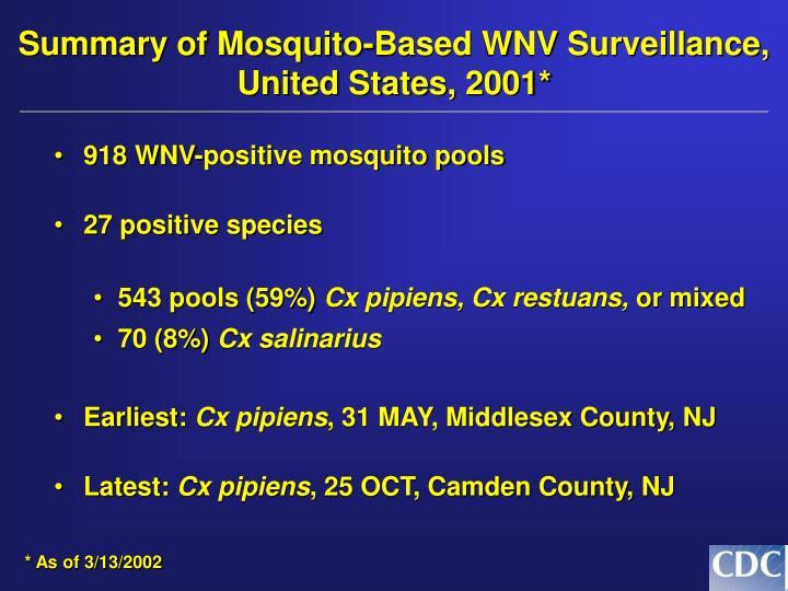 Summary of Mosquito-Based WNV Surveillance,