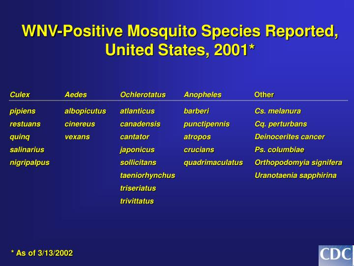WNV-Positive Mosquito Species Reported,